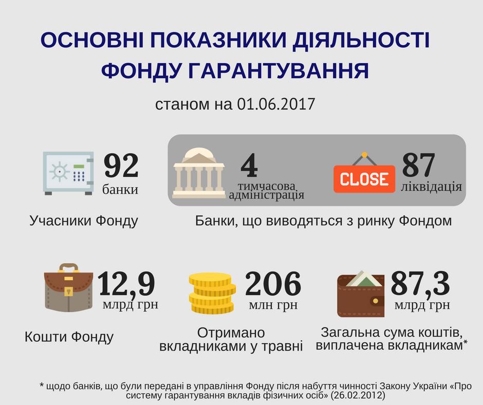 Osnovni_pokazniky_01.06.2017