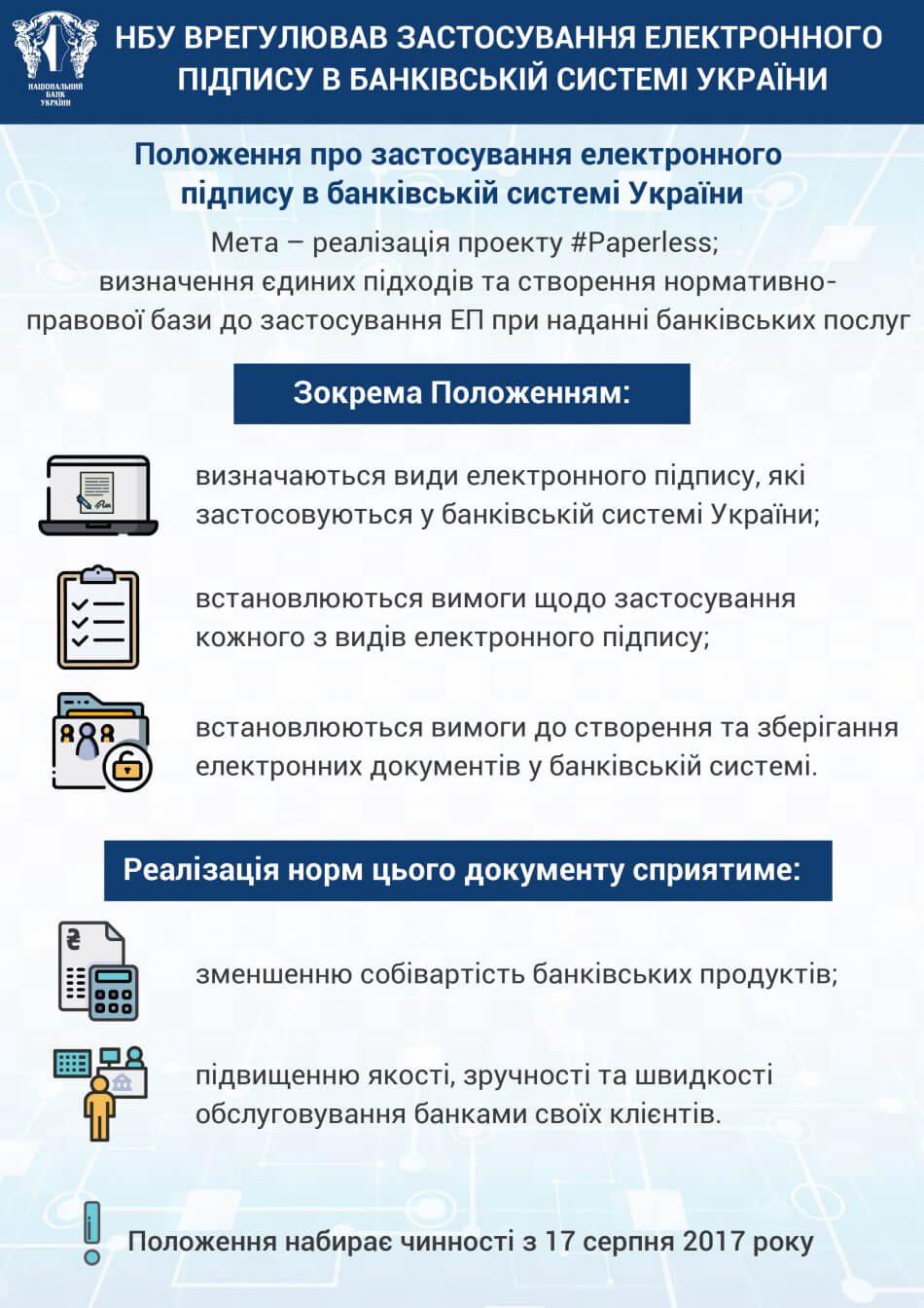Внедрение электронной цифровой подписи (ЭЦП)